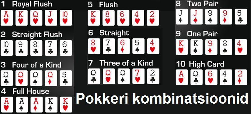 Pokker: strateegia & kombinatsioonid (žetoonid & komplekt)